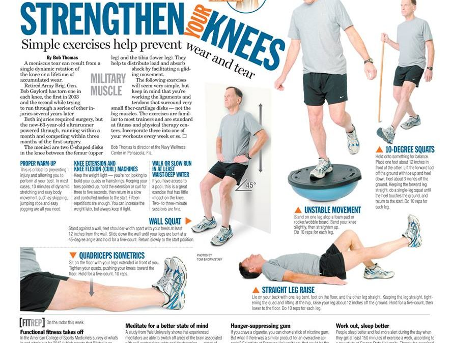 Knees for Mobility include Balance and Strength Exercises .